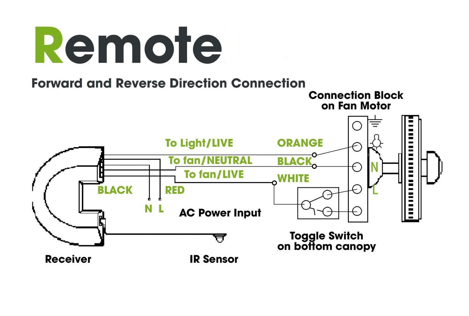 Reversible Ceiling Fan Motor Wiring Ac Blower Diagram Sd Picture High Starter