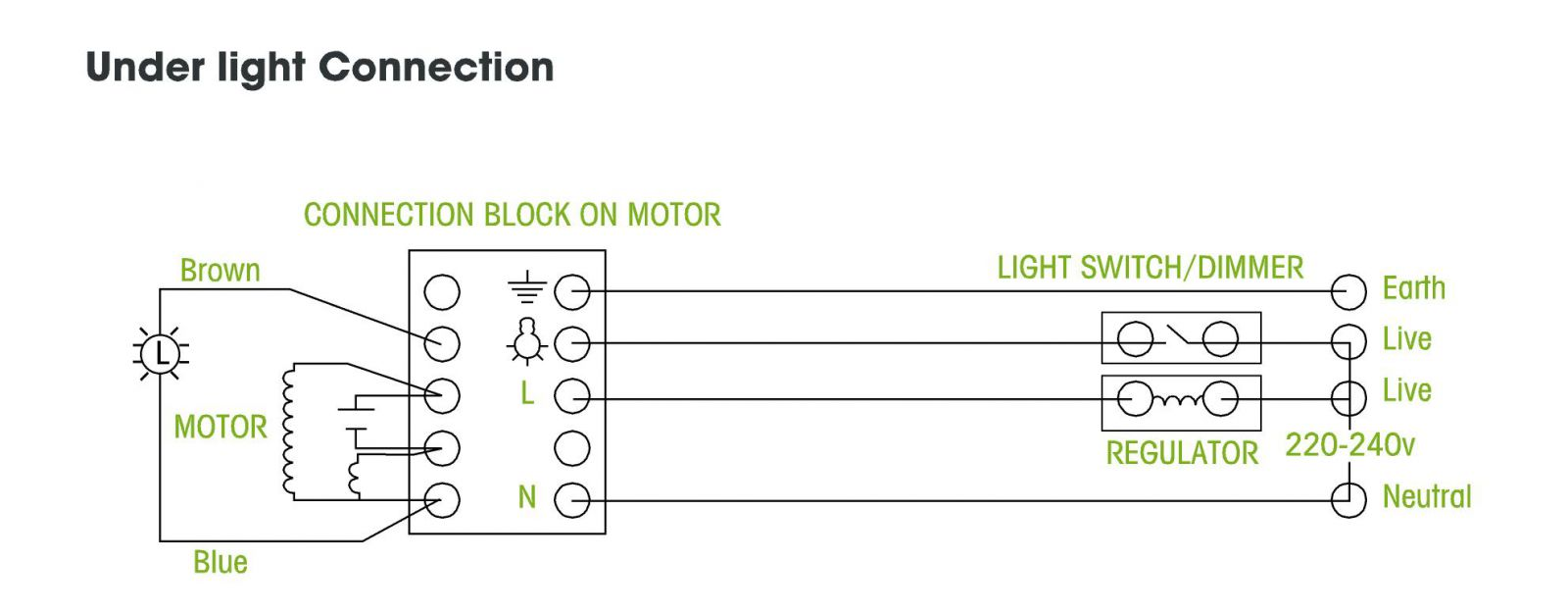 Solent Blue Line Light Switch Wiring Diagram Instructions