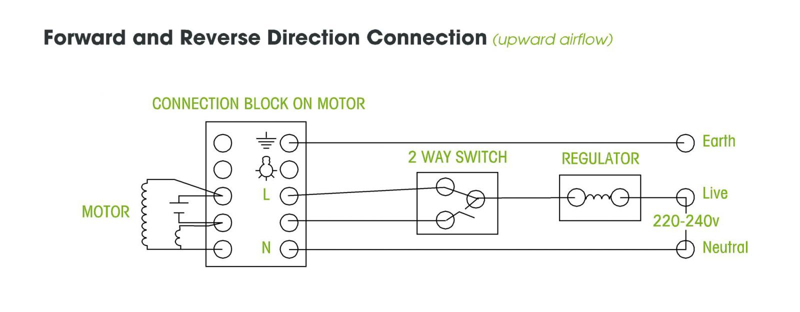 Solent 2 Way Switch Earth Wiring Instructions